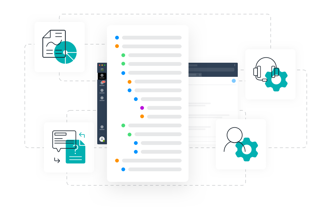 Customer Support processes at Leverice app