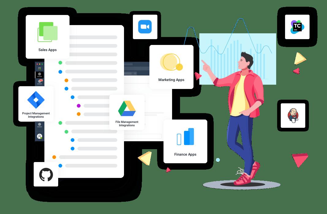 Leverice platform solutions
